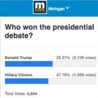 """ヒラリー・クリントン(6) 討論でも """"ずる"""" か?"""