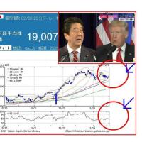 日米首脳会談は2/10、異例の厚遇に御用心!?