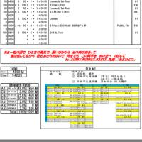 6月27日(火) 1部練