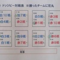 12月16日(金)あいさつ活動 ・ ドッジビー大会 ・ 散水