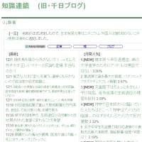知識連鎖  (旧・千日ブログ)
