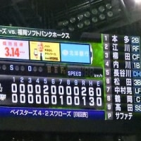 <日本ハム>ソフトバンク戦・・・負け越し。