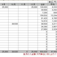 支出計算シート(年払い通帳)