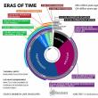 心の時間Mental Time E=mc²