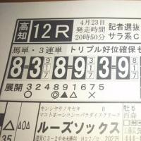 本日の高知12R 一発逆転ファイナルレース
