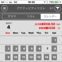 4月の走行距離とその他備忘録