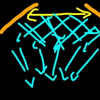 バラクロ95=スカーリング手の平角度