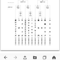 高松宮賜杯宮崎県予選組合せ決定!
