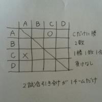 警視庁1類から(試合)平成25.9.21