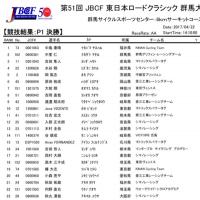 東日本ロードクラシック DAY1 in 群馬