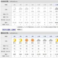 10月25日 アメダスと天気図。