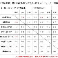 2016県シニアリーグO-40最終結果