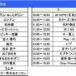 31th Acoustics