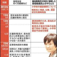 森友学園問題で昭恵夫人の密接な関与を示す新資料(2) 4/28籠池氏のヒアリング