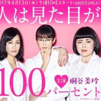 テレビ Vol.177 『ドラマ 「人は見た目が100パーセント」』
