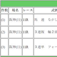 第58回 宝塚記念(GI)