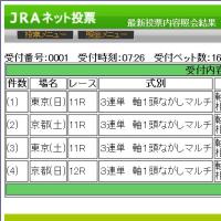 11月26・27日 メインレース 『第36回ジャパンカップ』