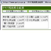 20070106馬券反省会