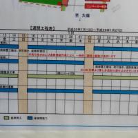 丸ノ内線方南町駅工事近況(平成29年1月16日)