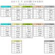 7/23(日)ファミカツ エントリー状況