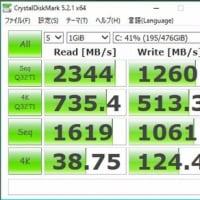 M.2 の SSD を調達してみた