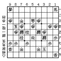 将棋2016-12-2~2017-1-1