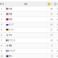 リオで日本選手はよく頑張った!