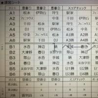 第15回広島県学童軟式野球大会(第40回中国新聞社旗争奪大会)福山大会