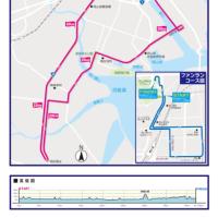 岡山マラソンエントリー