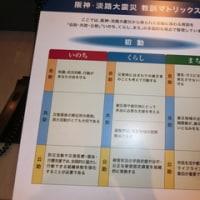 神戸にある「人と防災未来センター」へ行ってきました