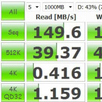 HDD →SSDへの移行 メンテナンス
