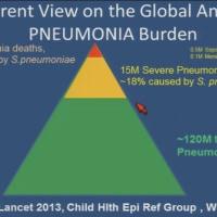 ICAAC2015 「先進国と途上国における結合型肺炎球菌ワクチンの有効性」#6
