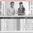つ・む・ぐ上映会 収益一部を熊本地震義援金に