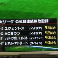 レアル公式連続不敗記録ストップ