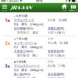 ☆過去傾向<中京記念>追い込み有利のレース