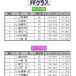 7/23(日)ファミカツ リザルト③