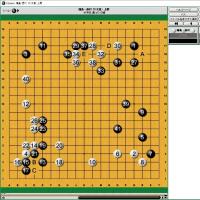 中国ブロック予選2局目