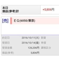 出勤前に5800円利益確定!