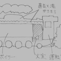 久大本線ボイラー爆発事故(1930年)・中