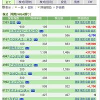 検尿オムツ 5/18の株の結果