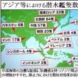 日本海に潜水艦