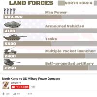 北朝鮮のミサイル発射は、制裁強化を目指す米国主導の動きに反発か?