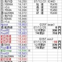 12月26日(水)テクニカルポイント