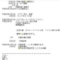昭恵氏と籠池氏の妻 メールやり取り公表