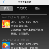 週末香港の天気は…