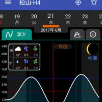 20170621(水)中潮 松山市・今出 夕方