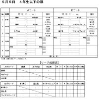 5/5(金・祝) 富士見市サッカー協会杯(4年の部) 日程
