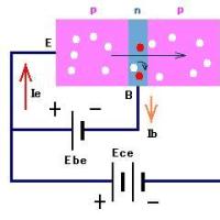 TOITAの「航空無線通信士受験塾」第20期工学第3章半導体・電子管・電子回路 (4)トランジスター