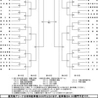 第67回全日本高等学校選手権大会 県予選 ~組合せと鹿児島アリーナの駐車場利用について~