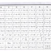 中3生、5月1日の展開計算プリント(4枚)の解答